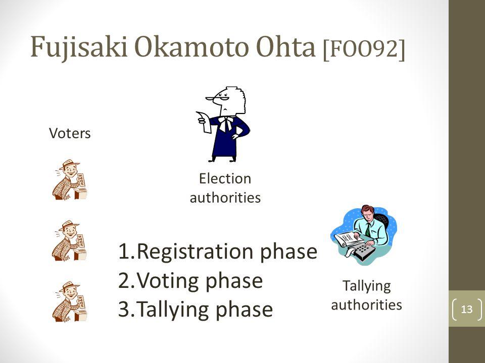 Fujisaki Okamoto Ohta [FOO92]